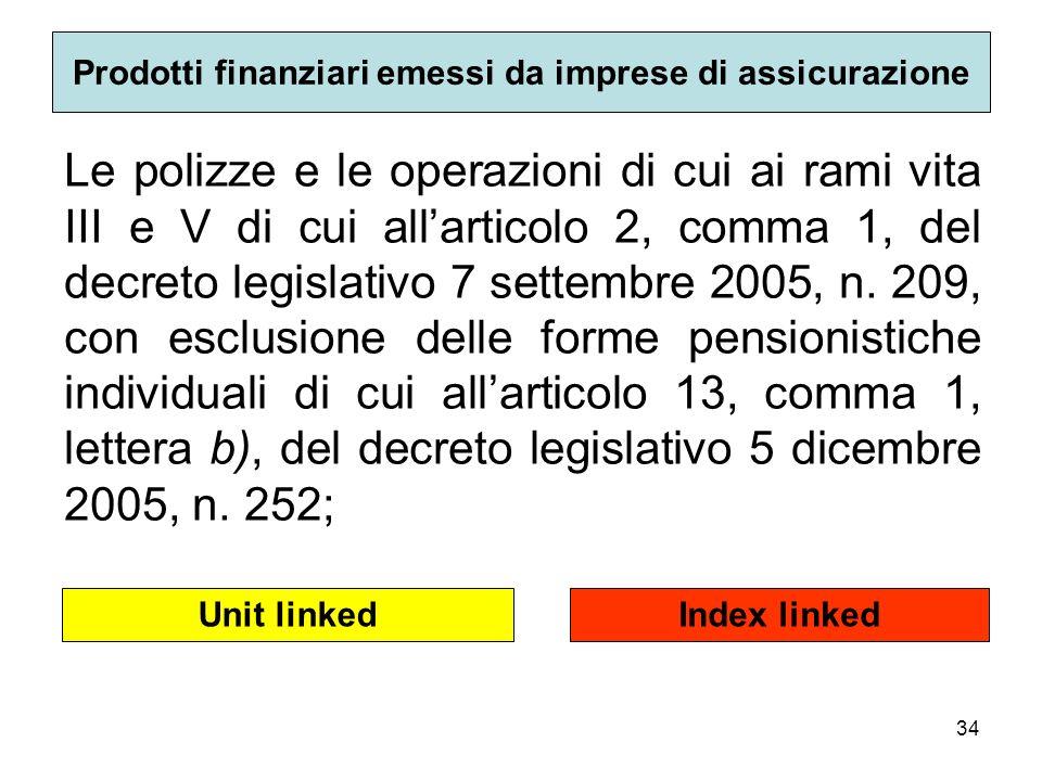 34 Prodotti finanziari emessi da imprese di assicurazione Le polizze e le operazioni di cui ai rami vita III e V di cui allarticolo 2, comma 1, del decreto legislativo 7 settembre 2005, n.