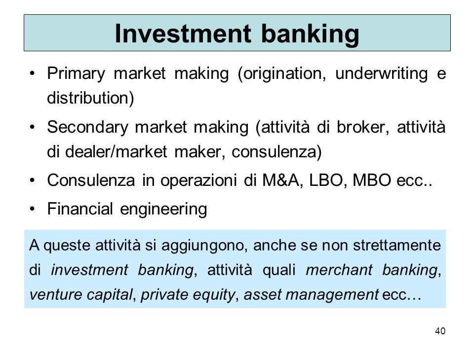 40 Investment banking Primary market making (origination, underwriting e distribution) Secondary market making (attività di broker, attività di dealer/market maker, consulenza) Consulenza in operazioni di M&A, LBO, MBO ecc..