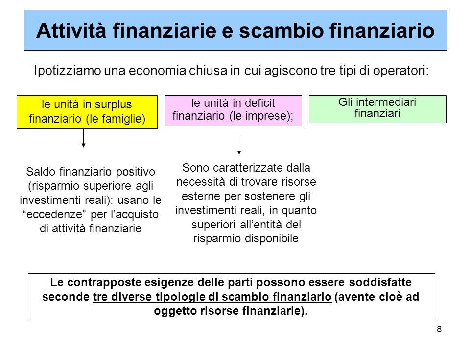 8 Ipotizziamo una economia chiusa in cui agiscono tre tipi di operatori: Attività finanziarie e scambio finanziario le unità in surplus finanziario (le famiglie) le unità in deficit finanziario (le imprese); Gli intermediari finanziari Saldo finanziario positivo (risparmio superiore agli investimenti reali): usano le eccedenze per lacquisto di attività finanziarie Sono caratterizzate dalla necessità di trovare risorse esterne per sostenere gli investimenti reali, in quanto superiori allentità del risparmio disponibile Le contrapposte esigenze delle parti possono essere soddisfatte seconde tre diverse tipologie di scambio finanziario (avente cioè ad oggetto risorse finanziarie).
