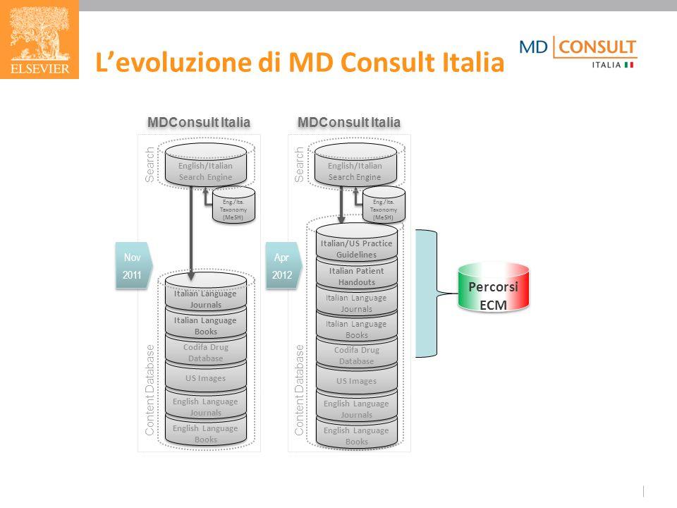 14 Content Database MDConsult Italia English Language Books English Language Journals US Images Codifa Drug Database Codifa Drug Database Italian Lang