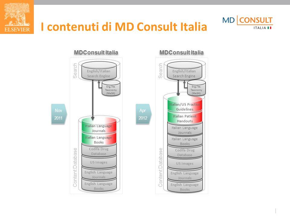 4 Content Database MDConsult Italia English Language Books English Language Journals US Images Codifa Drug Database Codifa Drug Database Italian Langu