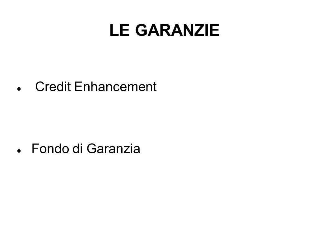 LE GARANZIE Credit Enhancement Fondo di Garanzia