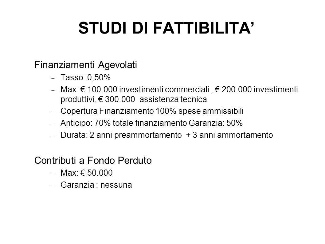 STUDI DI FATTIBILITA Finanziamenti Agevolati Tasso: 0,50% Max: 100.000 investimenti commerciali, 200.000 investimenti produttivi, 300.000 assistenza t