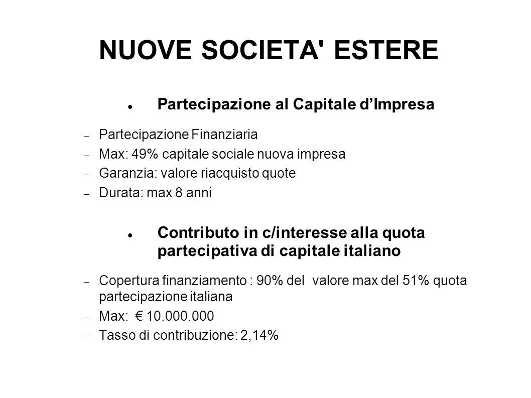 NUOVE SOCIETA' ESTERE Partecipazione al Capitale dImpresa Partecipazione Finanziaria Max: 49% capitale sociale nuova impresa Garanzia: valore riacquis