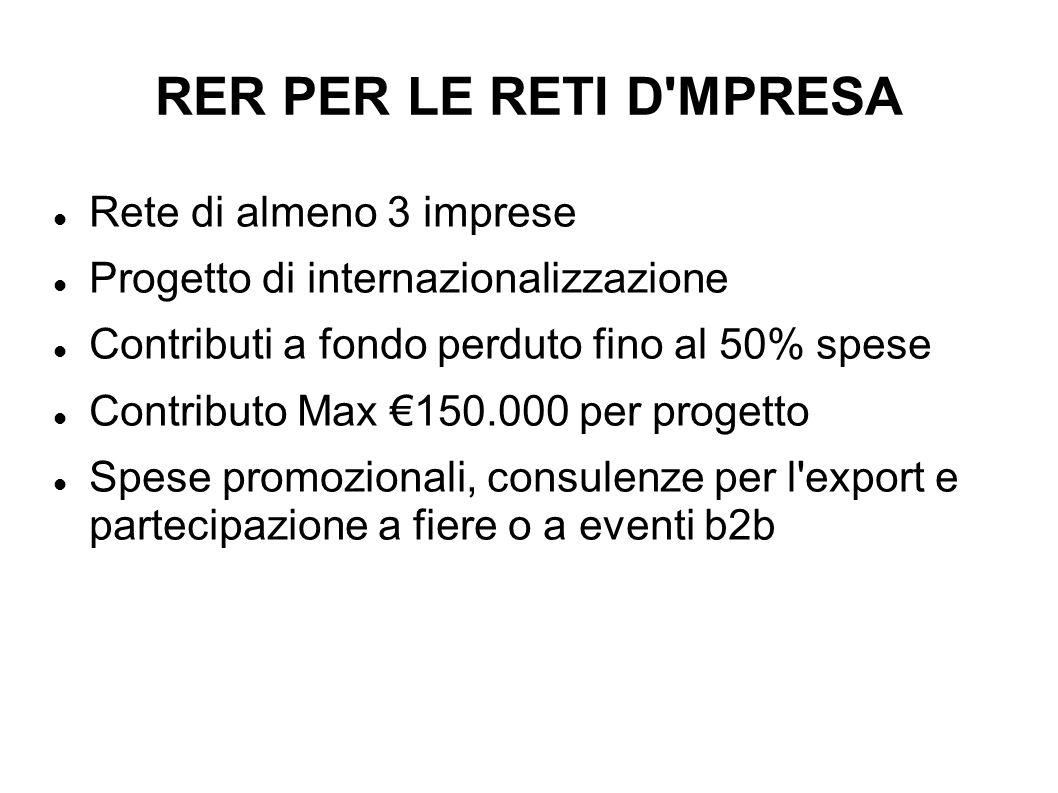 RER PER LE RETI D'MPRESA Rete di almeno 3 imprese Progetto di internazionalizzazione Contributi a fondo perduto fino al 50% spese Contributo Max 150.0