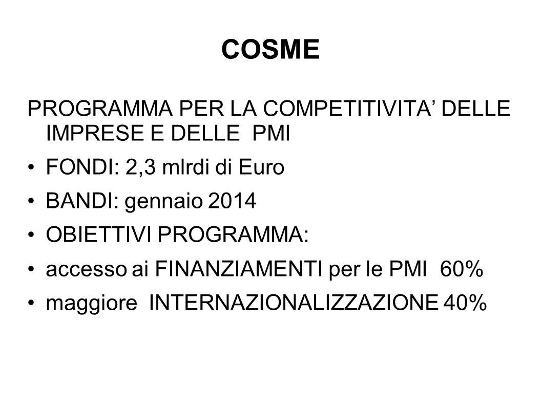 COSME PROGRAMMA PER LA COMPETITIVITA DELLE IMPRESE E DELLE PMI FONDI: 2,3 mlrdi di Euro BANDI: gennaio 2014 OBIETTIVI PROGRAMMA: accesso ai FINANZIAME