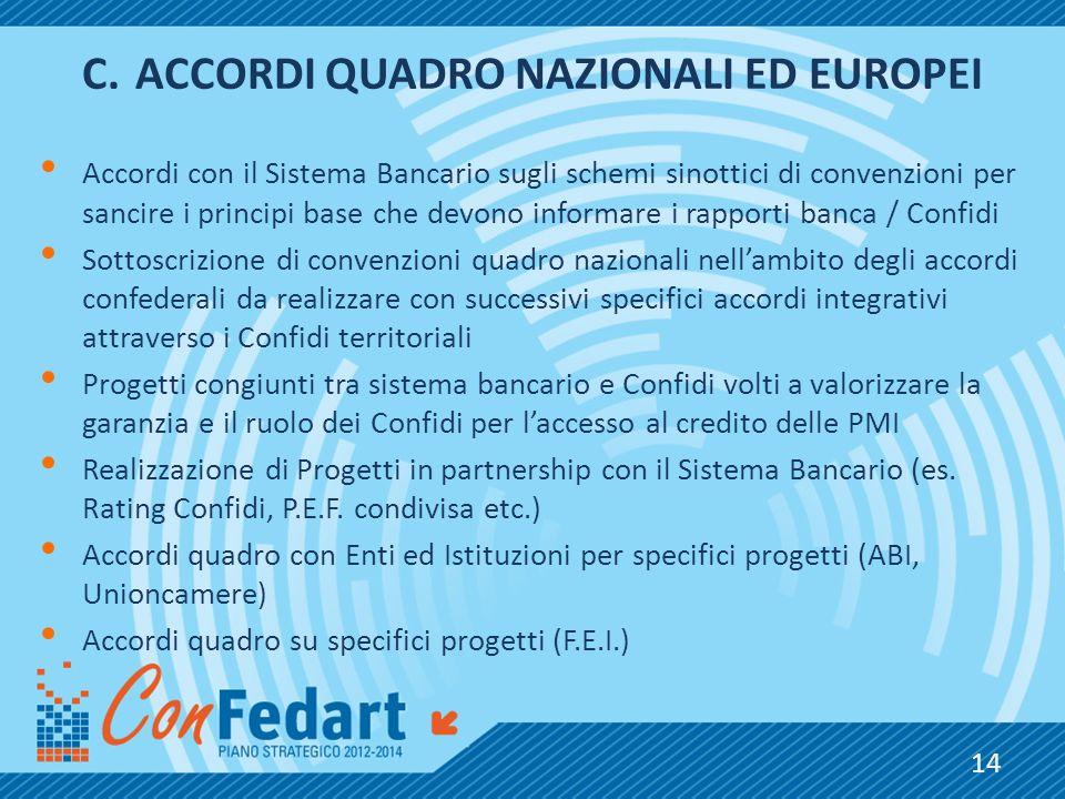 C.ACCORDI QUADRO NAZIONALI ED EUROPEI Accordi con il Sistema Bancario sugli schemi sinottici di convenzioni per sancire i principi base che devono inf