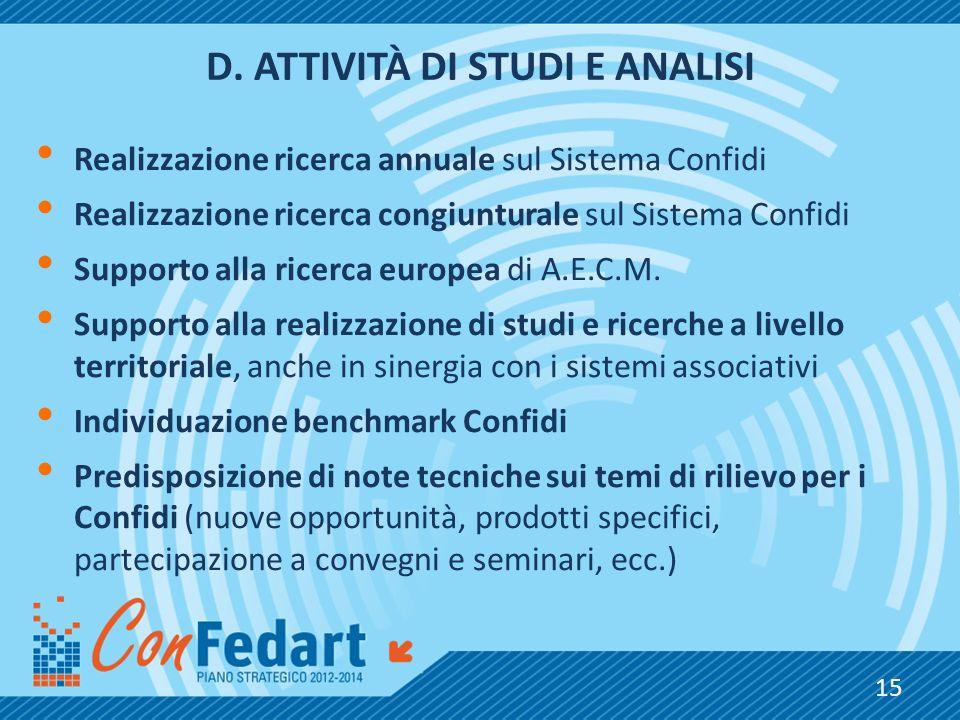 D.ATTIVITÀ DI STUDI E ANALISI Realizzazione ricerca annuale sul Sistema Confidi Realizzazione ricerca congiunturale sul Sistema Confidi Supporto alla