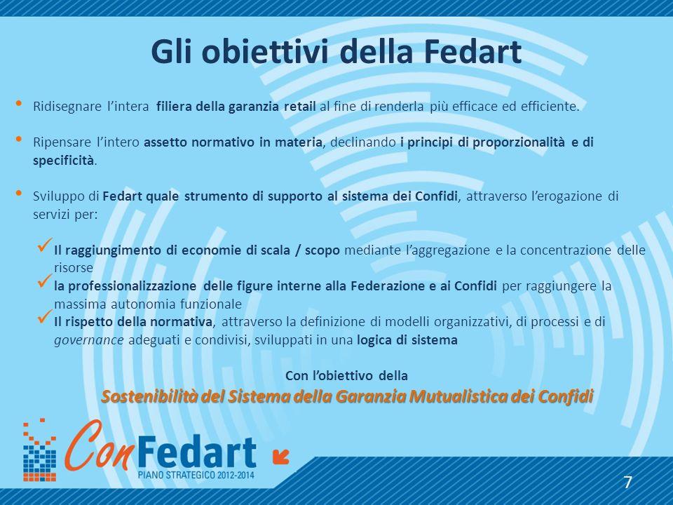 Gli obiettivi della Fedart Ridisegnare lintera filiera della garanzia retail al fine di renderla più efficace ed efficiente. Ripensare lintero assetto