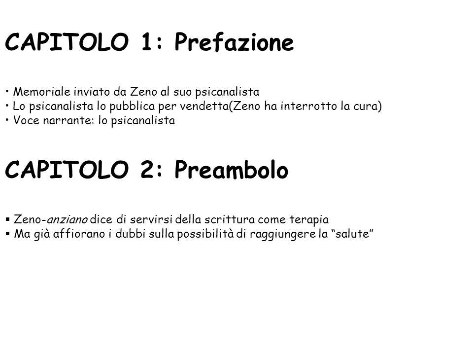CAPITOLO 1: Prefazione Memoriale inviato da Zeno al suo psicanalista Lo psicanalista lo pubblica per vendetta(Zeno ha interrotto la cura) Voce narrant