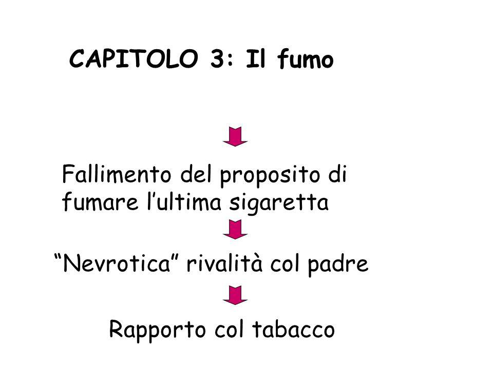 CAPITOLO 3: Il fumo Fallimento del proposito di fumare lultima sigaretta Nevrotica rivalità col padre Rapporto col tabacco