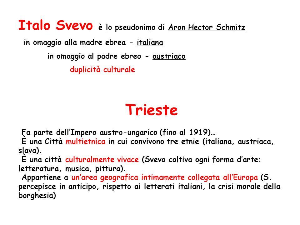 Italo Svevo è lo pseudonimo di Aron Hector Schmitz in omaggio alla madre ebrea - italiana in omaggio al padre ebreo - austriaco duplicità culturale Tr