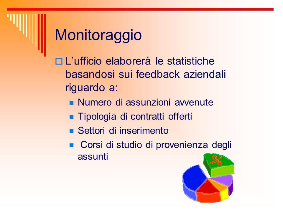 Monitoraggio Lufficio elaborerà le statistiche basandosi sui feedback aziendali riguardo a: Numero di assunzioni avvenute Tipologia di contratti offer