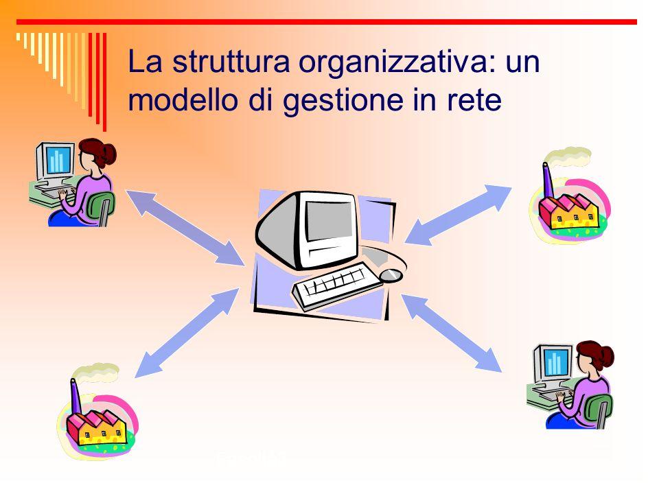 La struttura organizzativa: un modello di gestione in rete Facoltà3