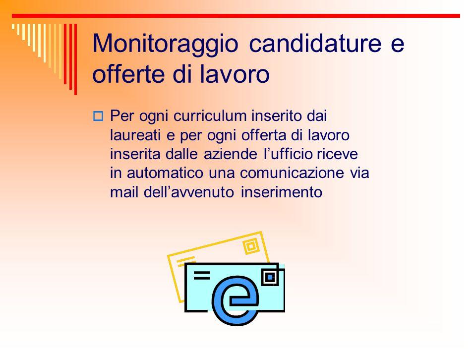 Monitoraggio candidature e offerte di lavoro Per ogni curriculum inserito dai laureati e per ogni offerta di lavoro inserita dalle aziende lufficio ri