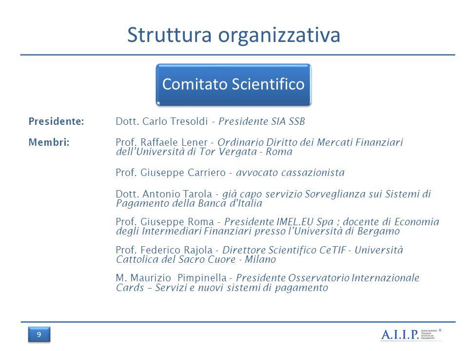 Struttura organizzativa Presidente: Dott. Carlo Tresoldi - Presidente SIA SSB Membri:Prof.