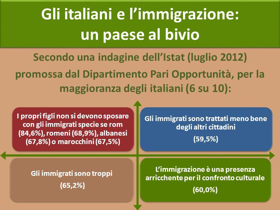 Gli italiani e limmigrazione: un paese al bivio Gli italiani e limmigrazione: un paese al bivio Secondo una indagine dellIstat (luglio 2012) promossa