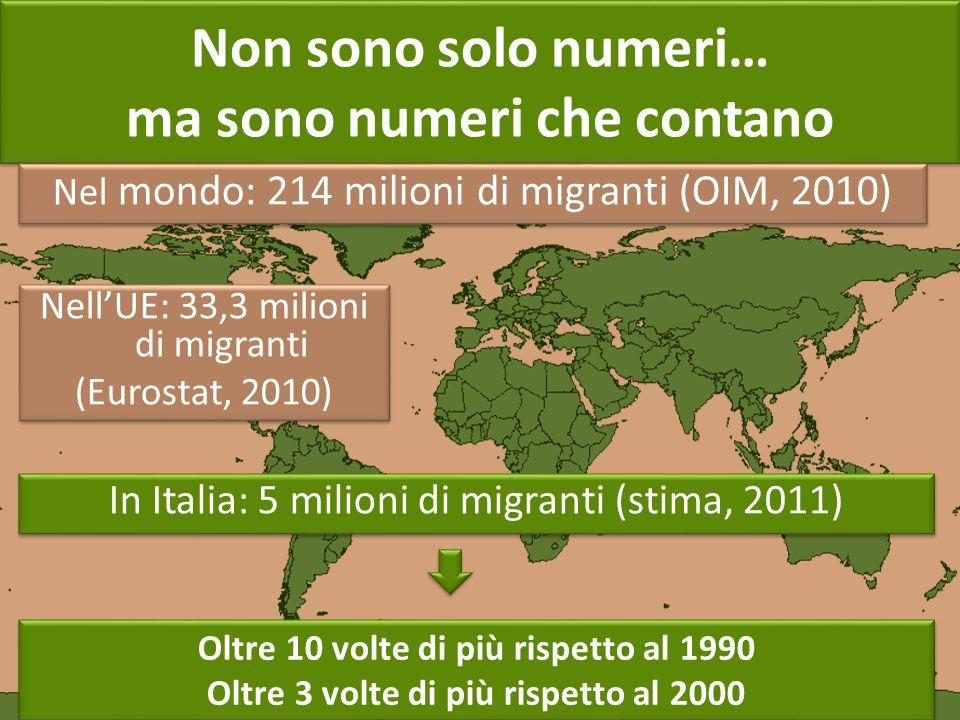 Non sono solo numeri… ma sono numeri che contano Nel mondo: 214 milioni di migranti (OIM, 2010) In Italia: 5 milioni di migranti (stima, 2011) NellUE: