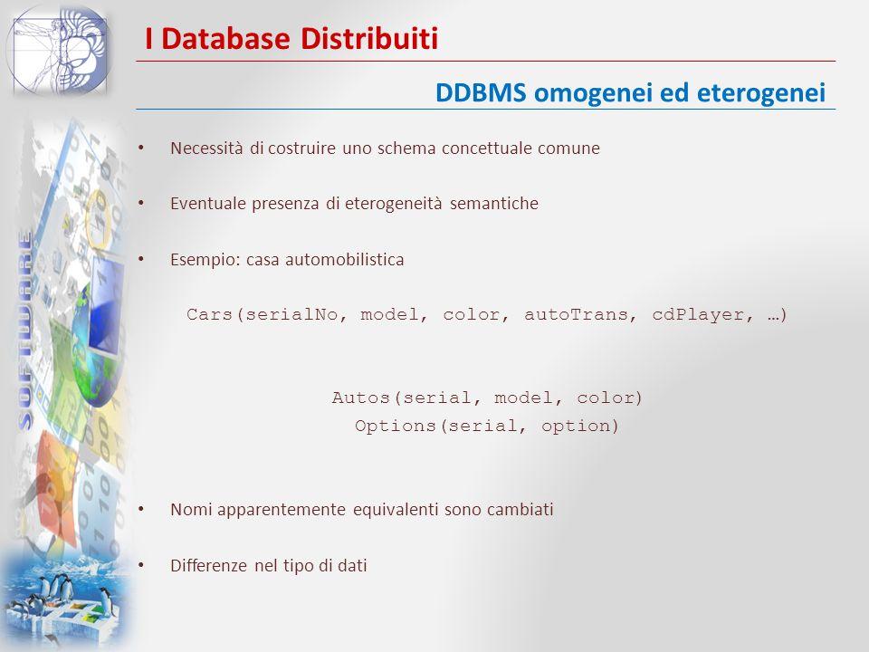 I Database Distribuiti Necessità di costruire uno schema concettuale comune Eventuale presenza di eterogeneità semantiche Esempio: casa automobilistic