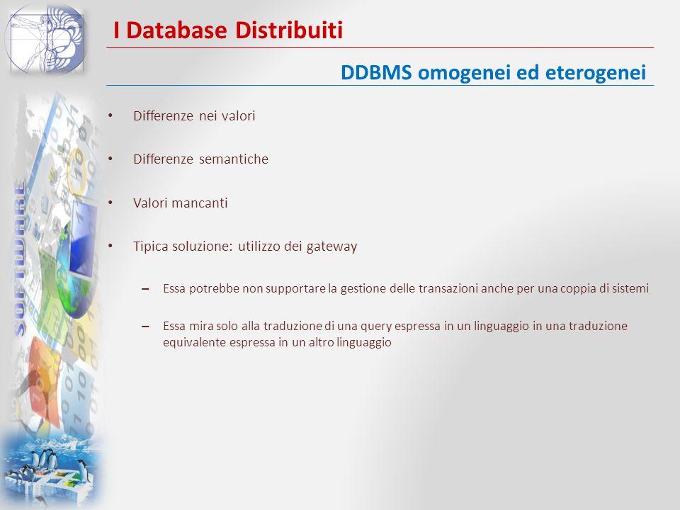 I Database Distribuiti Differenze nei valori Differenze semantiche Valori mancanti Tipica soluzione: utilizzo dei gateway – Essa potrebbe non supporta
