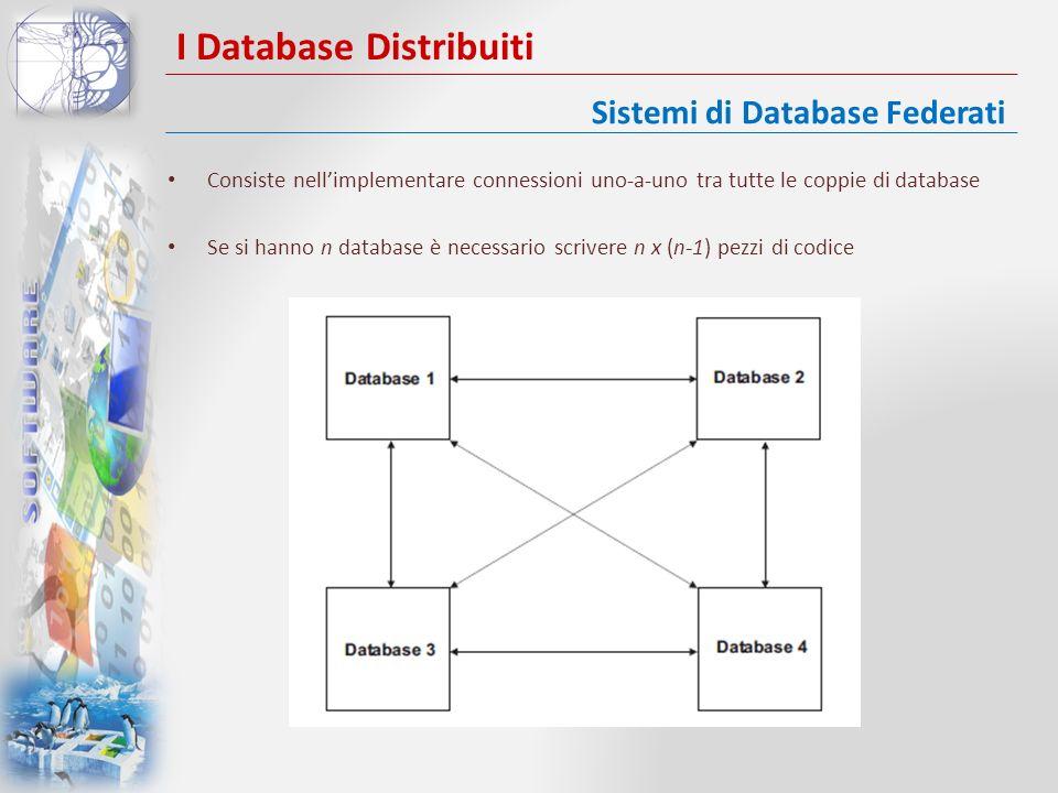 I Database Distribuiti Consiste nellimplementare connessioni uno-a-uno tra tutte le coppie di database Se si hanno n database è necessario scrivere n