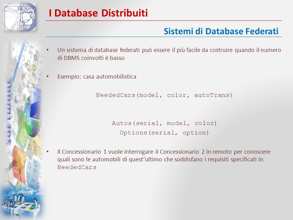 I Database Distribuiti Un sistema di database federati può essere il più facile da costruire quando il numero di DBMS coinvolti è basso Esempio: casa