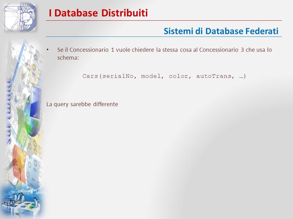 I Database Distribuiti Se il Concessionario 1 vuole chiedere la stessa cosa al Concessionario 3 che usa lo schema: Cars(serialNo, model, color, autoTr