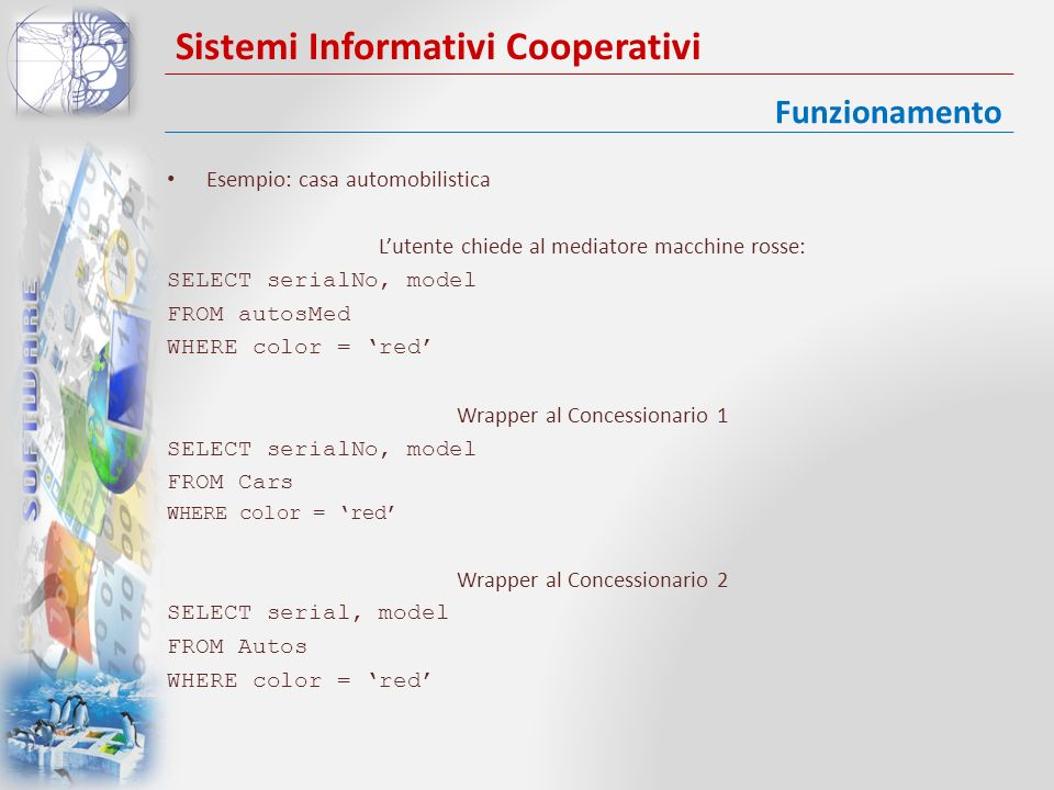 Sistemi Informativi Cooperativi Esempio: casa automobilistica Lutente chiede al mediatore macchine rosse: SELECT serialNo, model FROM autosMed WHERE c