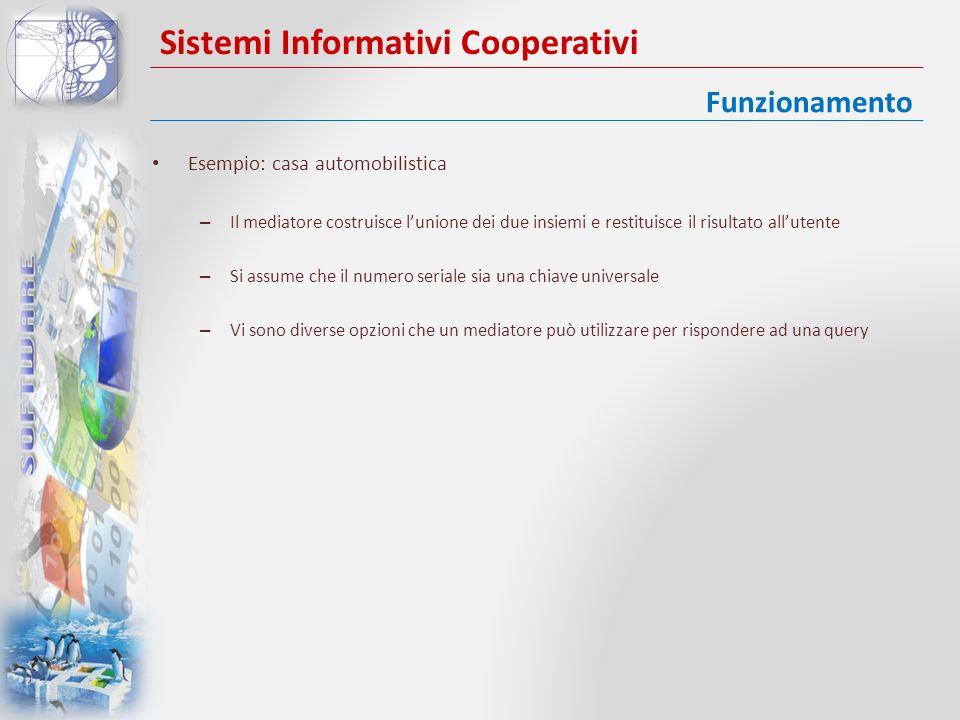 Sistemi Informativi Cooperativi Esempio: casa automobilistica – Il mediatore costruisce lunione dei due insiemi e restituisce il risultato allutente –