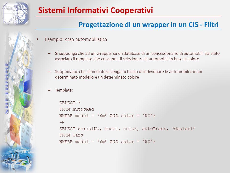 Sistemi Informativi Cooperativi Esempio: casa automobilistica – Si supponga che ad un wrapper su un database di un concessionario di automobili sia st