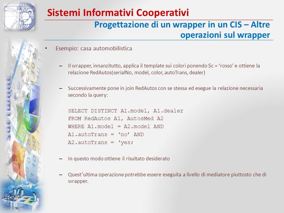 Sistemi Informativi Cooperativi Esempio: casa automobilistica – Il wrapper, innanzitutto, applica il template sui colori ponendo $c = rosso e ottiene