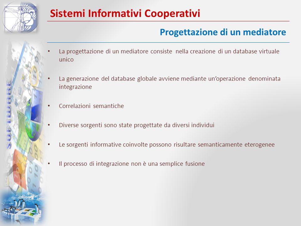 Sistemi Informativi Cooperativi La progettazione di un mediatore consiste nella creazione di un database virtuale unico La generazione del database gl