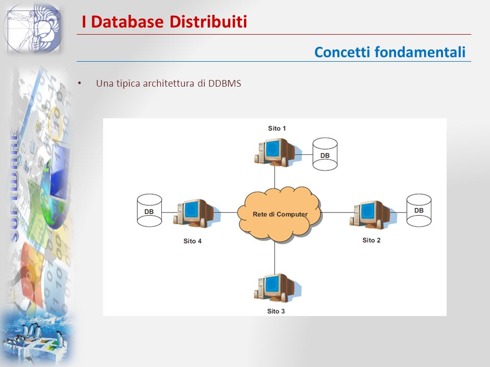 I Database Distribuiti In un sistema omogeneo tutti i siti utilizzano gli stessi DBMS I sistemi omogenei si possono progettare e gestire molto più facilmente rispetto ai sistemi eterogenei In un sistema eterogeneo possono operare diversi DBMS che non devono necessariamente essere basati sul medesimo modello dei dati I singoli siti hanno già implementato i loro database e lintegrazione viene effettuata successivamente Permettere un certo livello di trasparenza I dati possono essere richiesti da un altro sito Se lhardware è diverso ma i DBMS sono gli stessi la traduzione è immediata Se i DBMS sono differenti la traduzione è complicata e comporta il mapping delle strutture dati DDBMS omogenei ed eterogenei