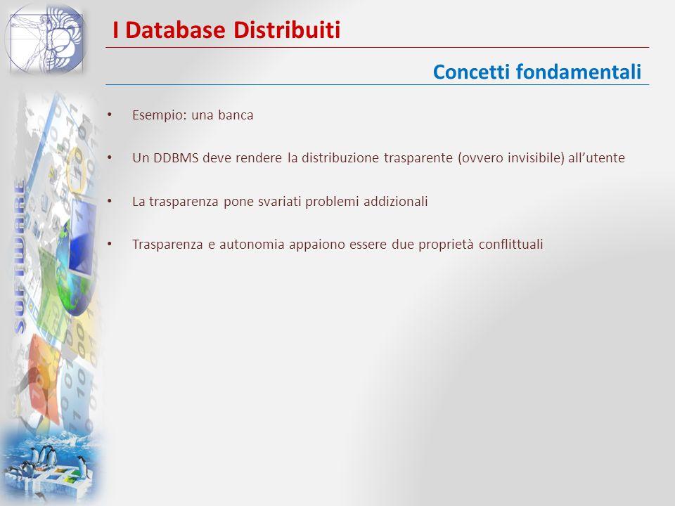 I Database Distribuiti I DDBMS riflettono la natura organizzativa delle aziende – Molte organizzazioni sono naturalmente distribuite su diverse locazioni – Ad esempio, in una banca, i membri dello staff della filiale faranno le loro query locali ma il management può effettuare delle query globali – I dati possono essere memorizzati sul sito più vicino agli utenti – Un Amministratore globale ha la responsabilità dellintero sistema I DDBMS migliorano la disponibilità dei dati I DDBMS migliorano laffidabilità I DDBMS migliorano la perfomance Vantaggi