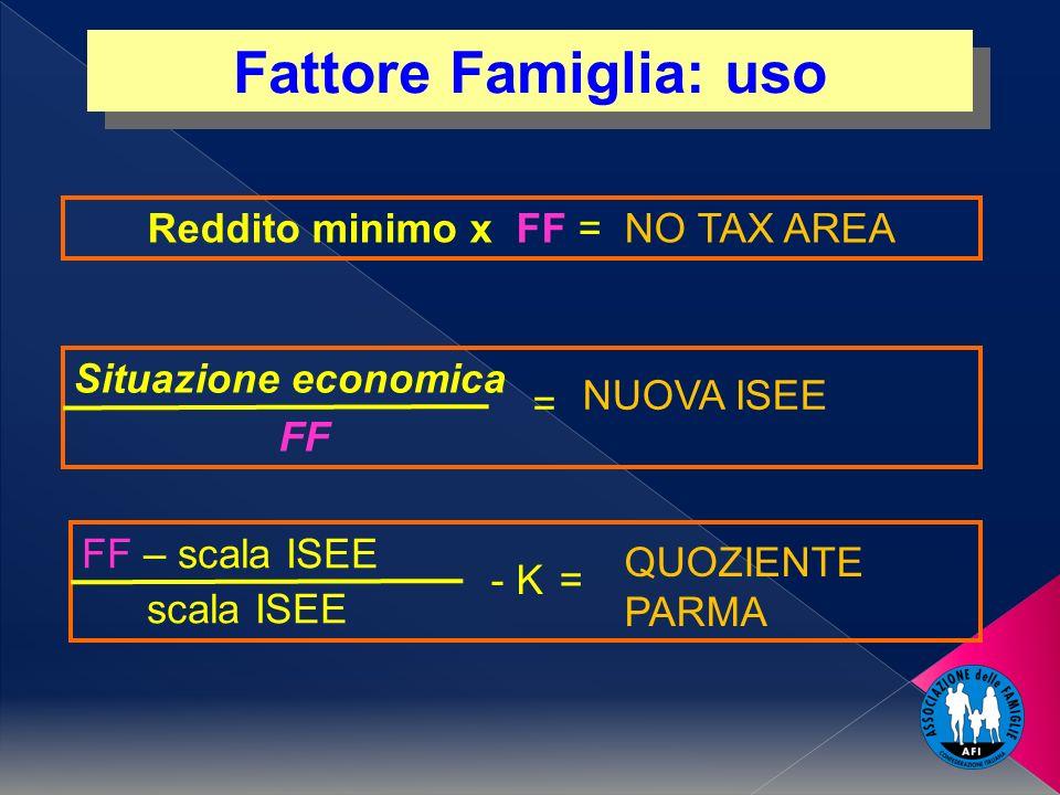 2 Fattore Famiglia: uso Situazione economica FF Reddito minimo x FF = NO TAX AREA = NUOVA ISEE FF – scala ISEE scala ISEE - K = QUOZIENTE PARMA