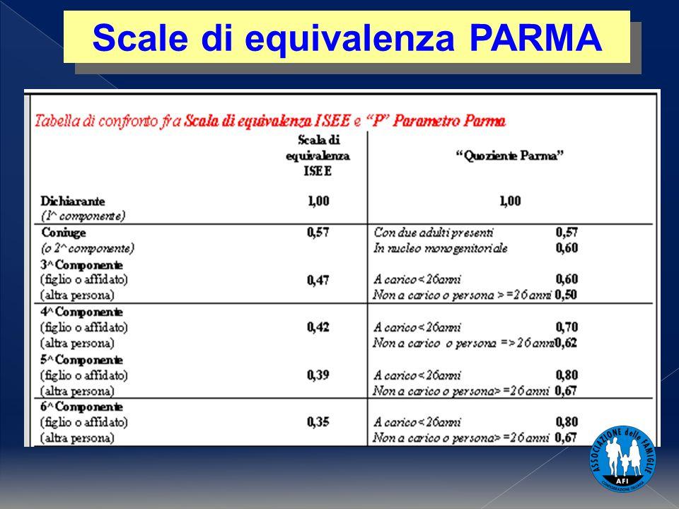 Scale di equivalenza PARMA