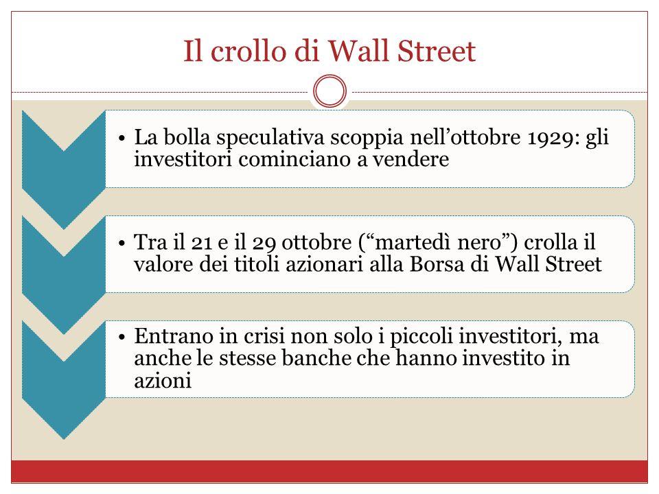 Il crollo di Wall Street La bolla speculativa scoppia nellottobre 1929: gli investitori cominciano a vendere Tra il 21 e il 29 ottobre (martedì nero)