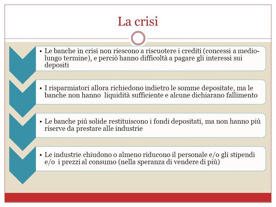 La crisi Le banche in crisi non riescono a riscuotere i crediti (concessi a medio- lungo termine), e perciò hanno difficoltà a pagare gli interessi su