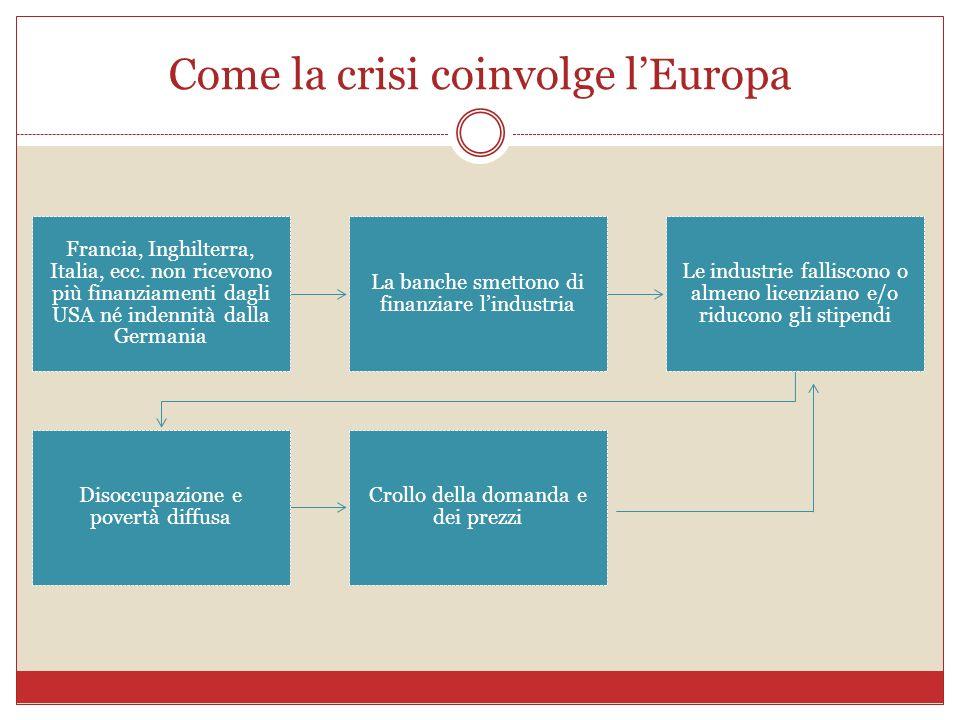 Come la crisi coinvolge lEuropa Francia, Inghilterra, Italia, ecc. non ricevono più finanziamenti dagli USA né indennità dalla Germania La banche smet