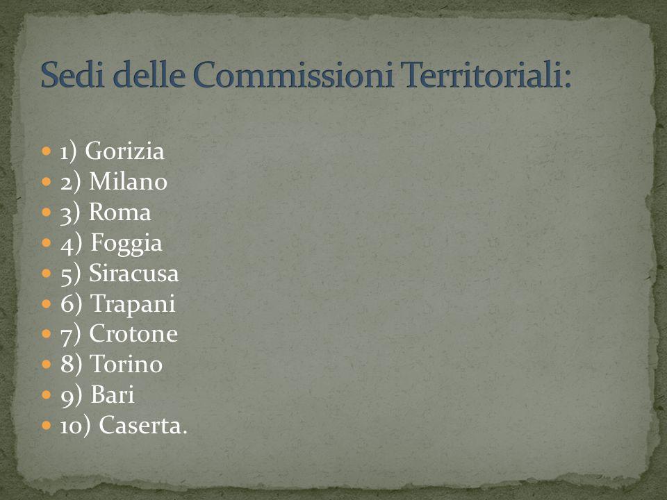 1) Gorizia 2) Milano 3) Roma 4) Foggia 5) Siracusa 6) Trapani 7) Crotone 8) Torino 9) Bari 10) Caserta.