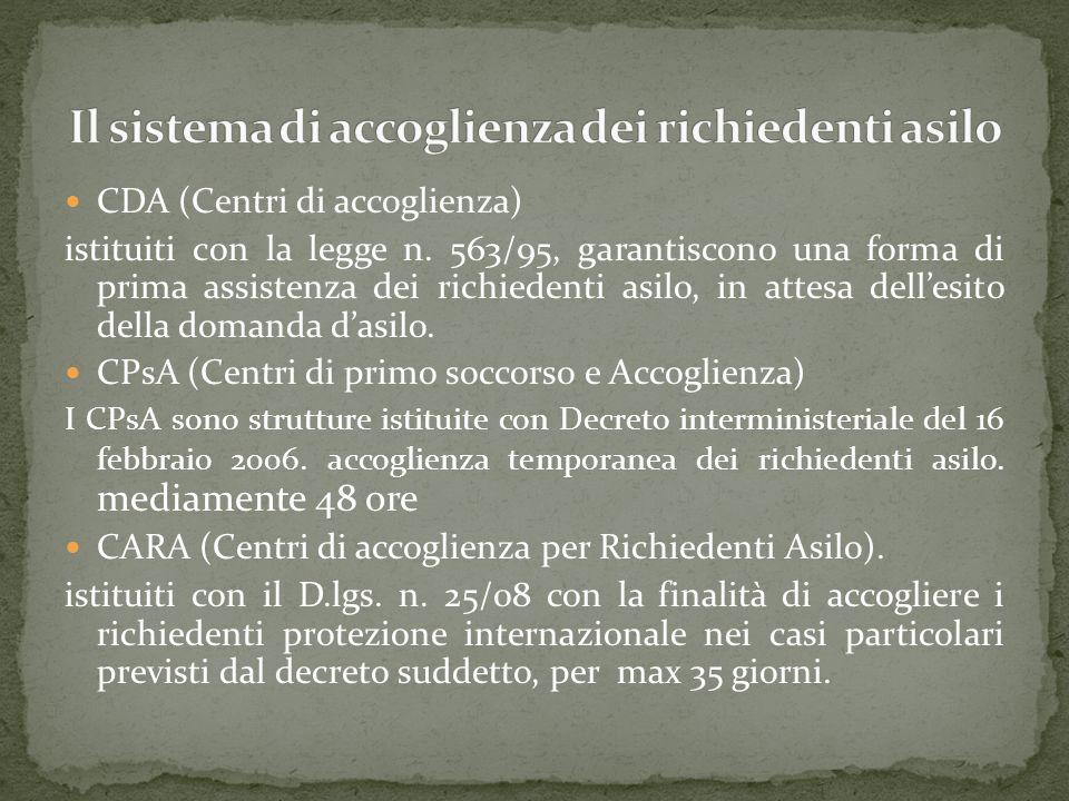 CDA (Centri di accoglienza) istituiti con la legge n.