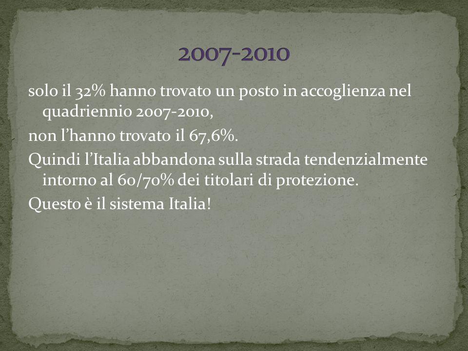 solo il 32% hanno trovato un posto in accoglienza nel quadriennio 2007-2010, non lhanno trovato il 67,6%.