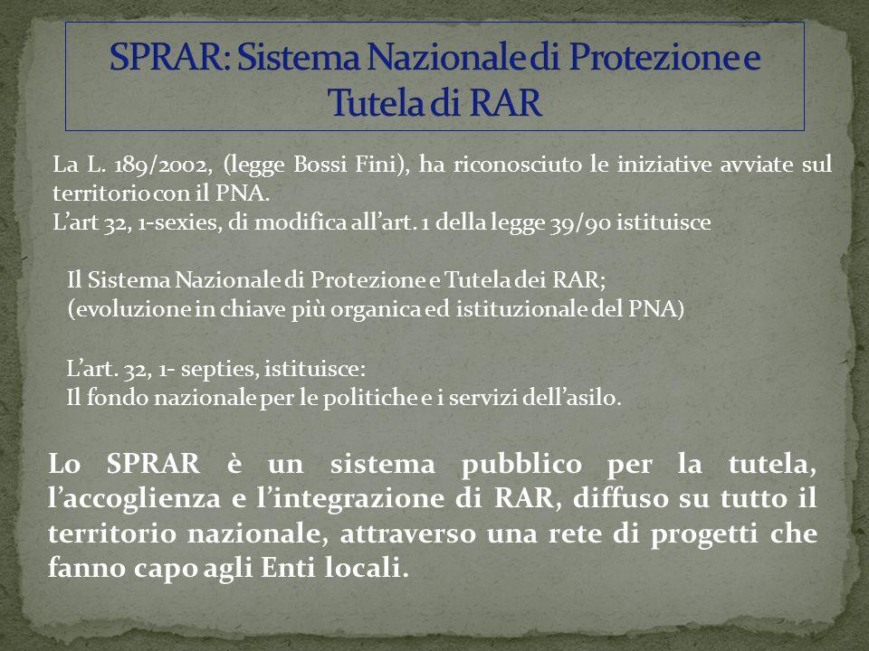 Il Sistema Nazionale di Protezione e Tutela dei RAR; (evoluzione in chiave più organica ed istituzionale del PNA ) Lo SPRAR è un sistema pubblico per la tutela, laccoglienza e lintegrazione di RAR, diffuso su tutto il territorio nazionale, attraverso una rete di progetti che fanno capo agli Enti locali.