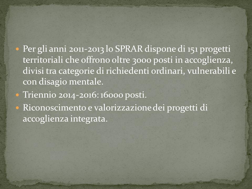 Per gli anni 2011-2013 lo SPRAR dispone di 151 progetti territoriali che offrono oltre 3000 posti in accoglienza, divisi tra categorie di richiedenti ordinari, vulnerabili e con disagio mentale.