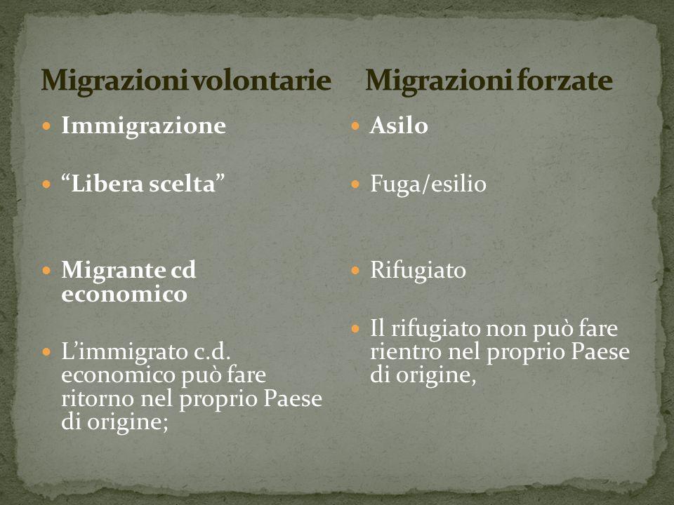 Immigrazione Libera scelta Migrante cd economico Limmigrato c.d.
