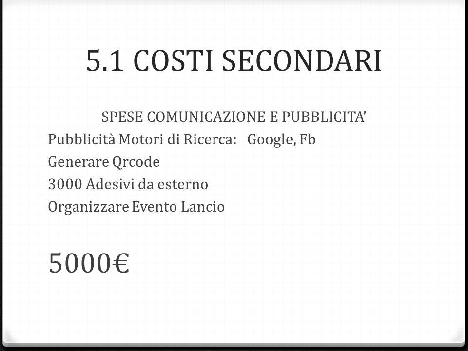5.1 COSTI SECONDARI SPESE COMUNICAZIONE E PUBBLICITA Pubblicità Motori di Ricerca: Google, Fb Generare Qrcode 3000 Adesivi da esterno Organizzare Evento Lancio 5000