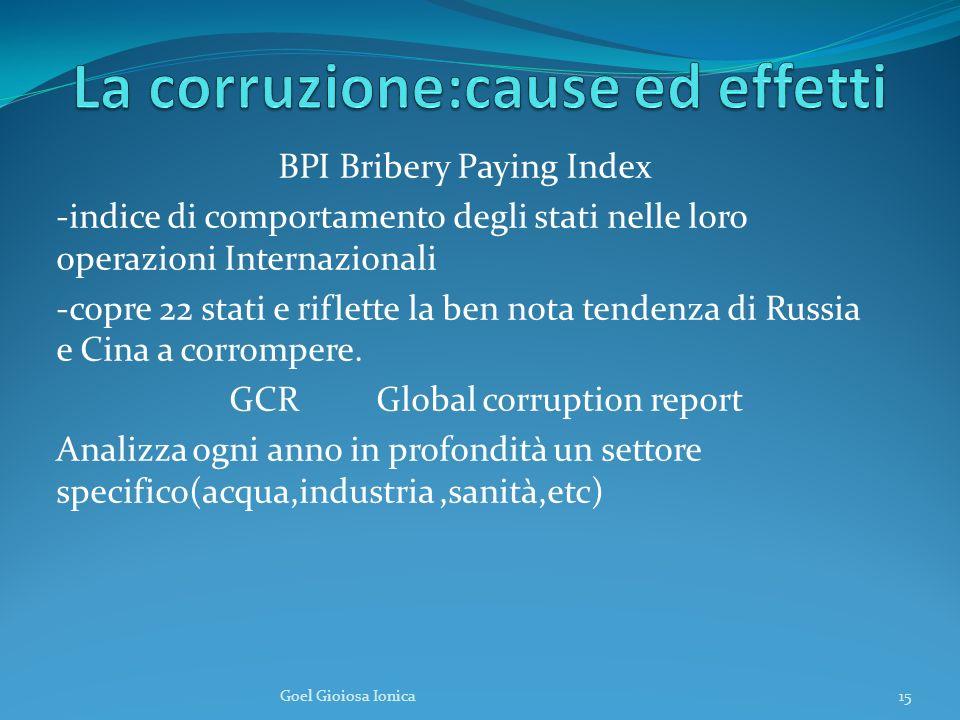 BPI Bribery Paying Index -indice di comportamento degli stati nelle loro operazioni Internazionali -copre 22 stati e riflette la ben nota tendenza di Russia e Cina a corrompere.