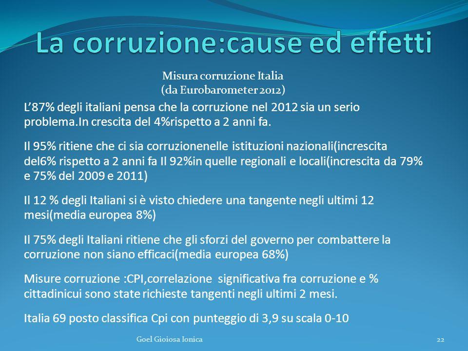 Misura corruzione Italia (da Eurobarometer 2012) L87% degli italiani pensa che la corruzione nel 2012 sia un serio problema.In crescita del 4%rispetto a 2 anni fa.