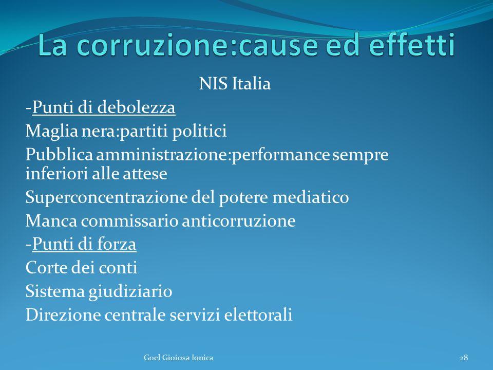 NIS Italia -Punti di debolezza Maglia nera:partiti politici Pubblica amministrazione:performance sempre inferiori alle attese Superconcentrazione del
