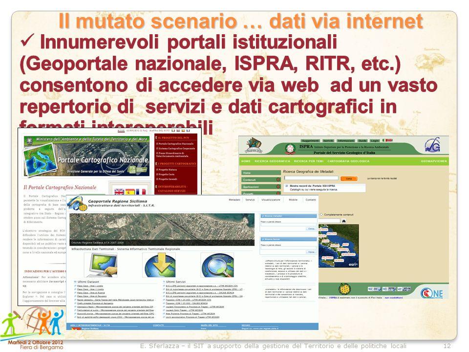 12E. Sferlazza – il SIT a supporto della gestione del Territorio e delle politiche locali Il mutato scenario … dati via internet